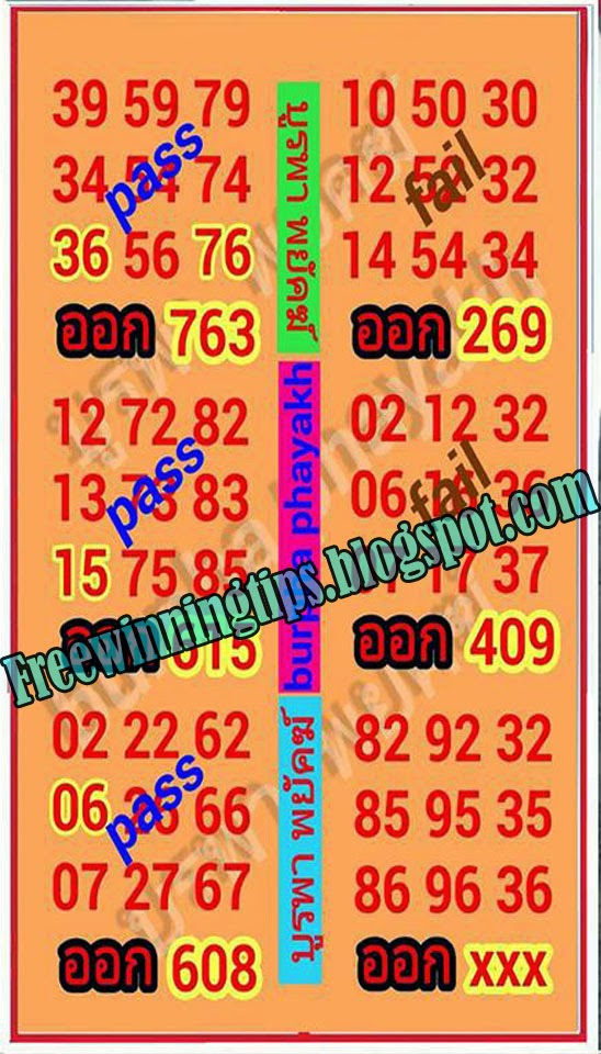 Thai Lottery HTF sure Pair Tip Paper 16-11-2014