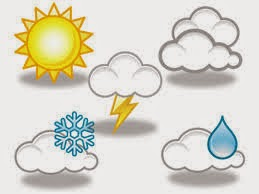 Common weather elements