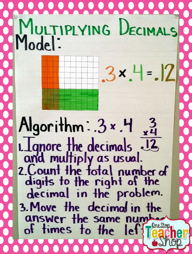 53 Math Reading Resources – Decimal Model Worksheet