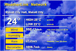 Makati Philippines Weather