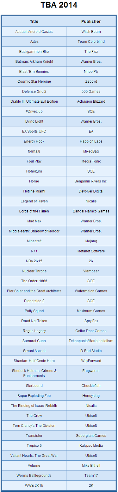 List of PS4 Games Release in TBA 2014