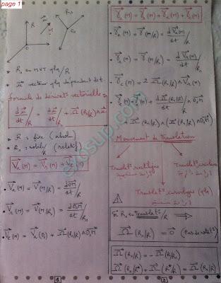 résumé de la dynamique du point matériel s1