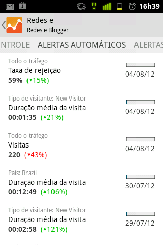 Google Analytics no Android