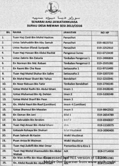 Senarai AJK Surau Desa Mewah 2013-2016