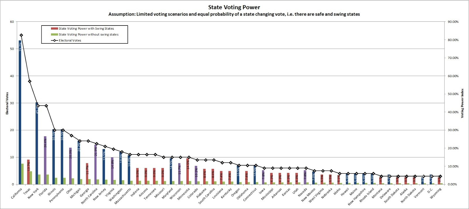 power of voting Voting power and procedures (vpp) is the leading international centre for  research in the theory, methodology and practice of voting power and its  applications.