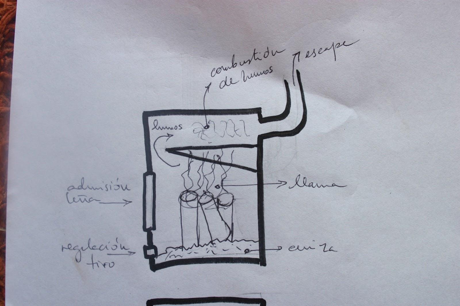 Building can santosha estufas de alta eficiencia - Chimeneas metalicas de diseno ...