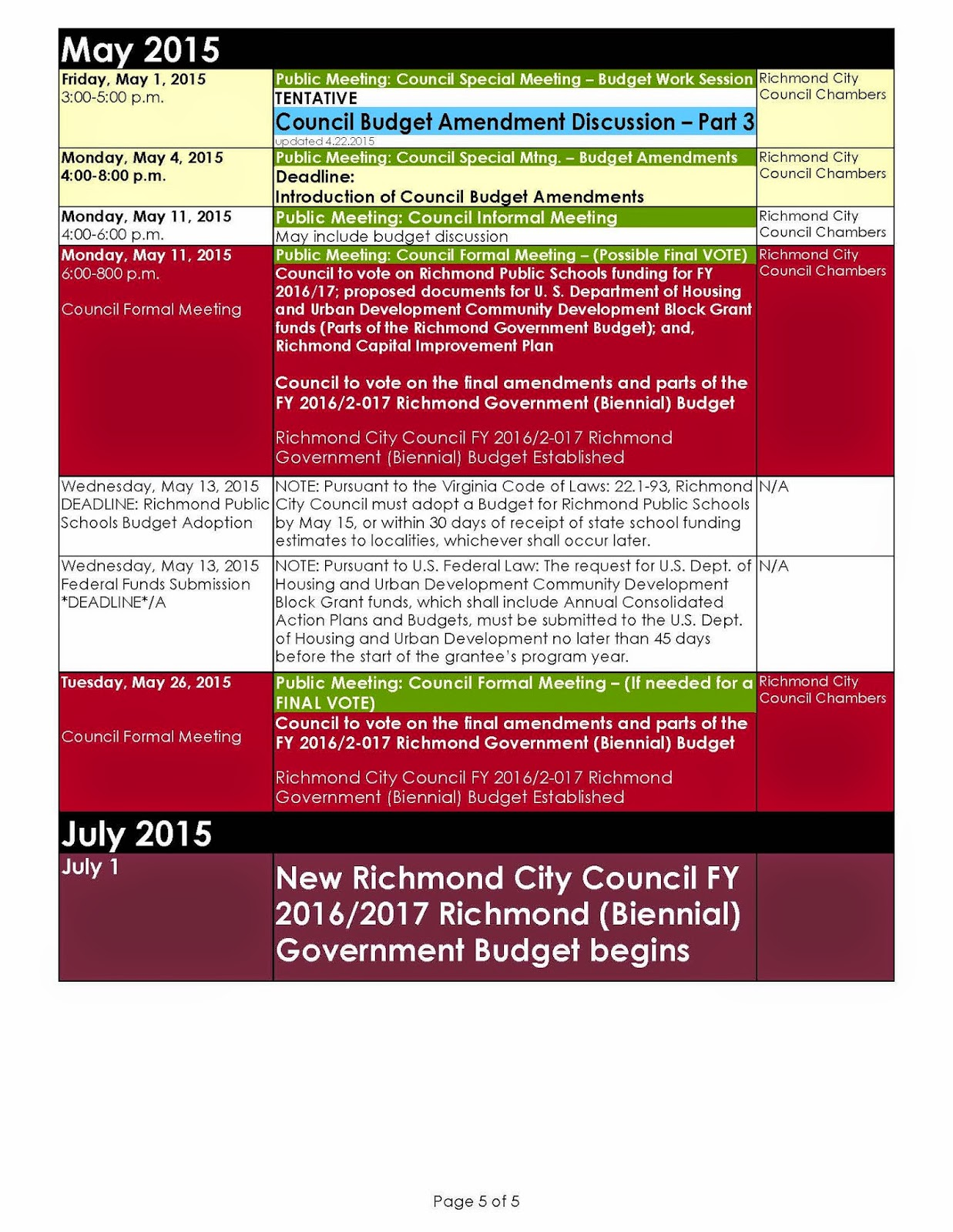 Council Budget Review Schedule FY 2016 - Page 5