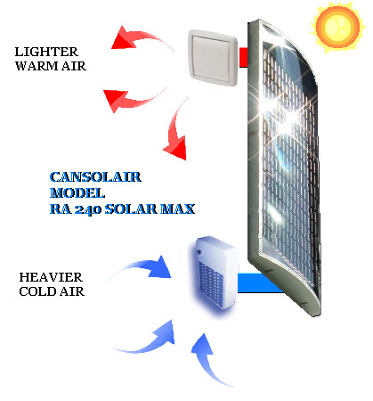 solar space heating systems pdf