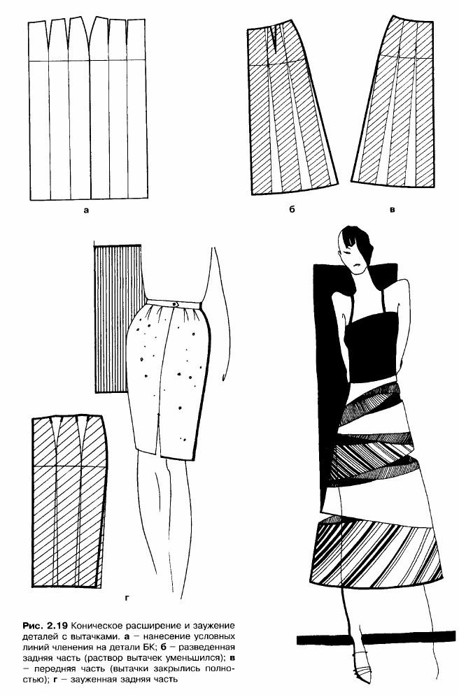 Конструктивный параметр одежды это