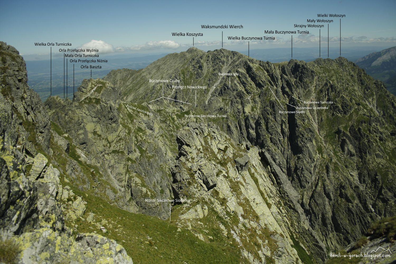 Sieczkowe Turnie - panorama