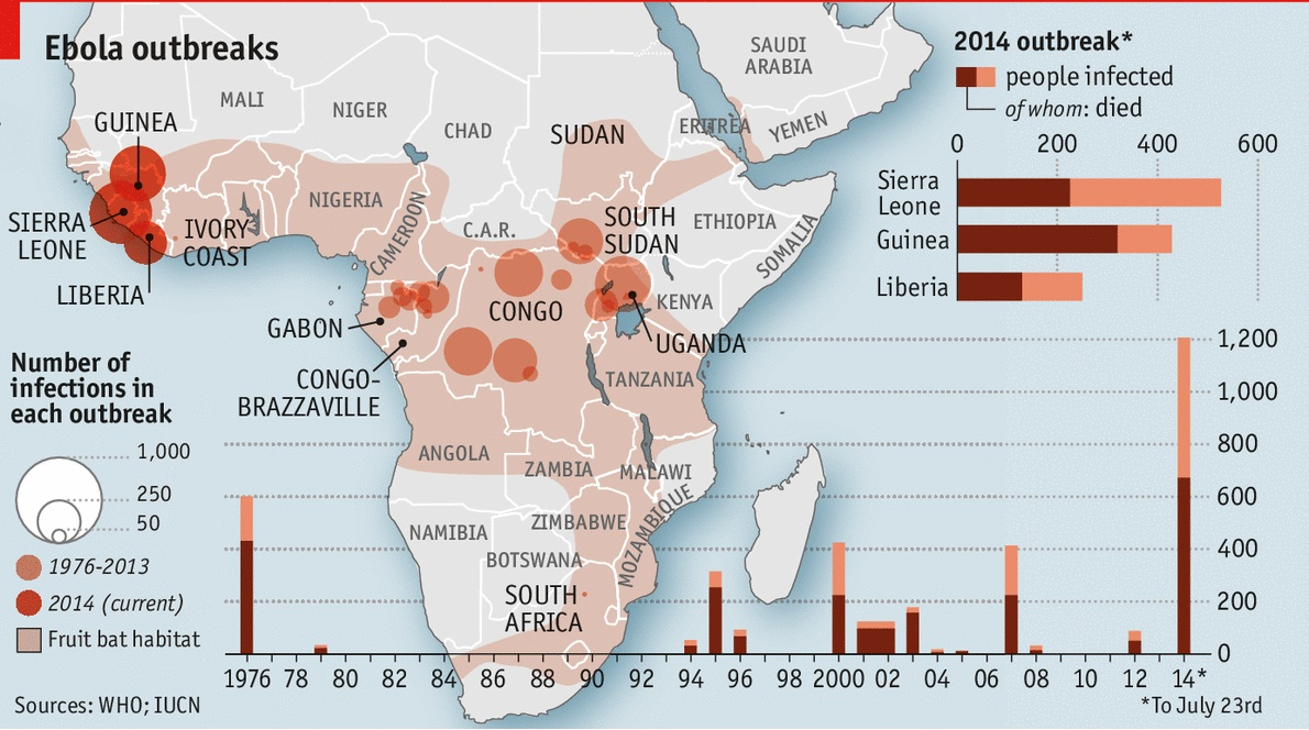 The worst ebola outbreak in the history of ebola outbreaks