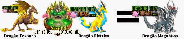 Dragão Magnético