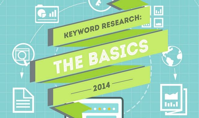 Image: Keyword Research: The Basics 2014 #infographic