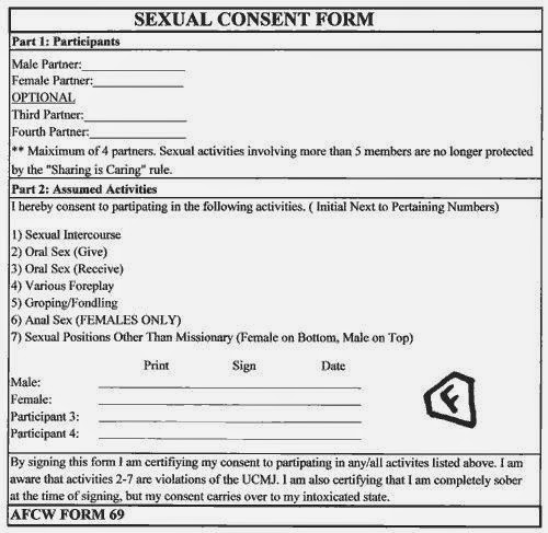 Consent for sex legal forms