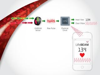 LifeBEAM SMART - zasada działania