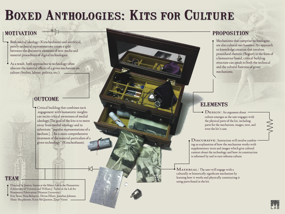 Boxed Anthologies: Kits for Culture by Shaun Macpherson and Nina Belojevic