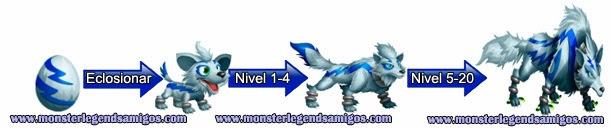 imagen del crecimiento del monstruo wolfkami