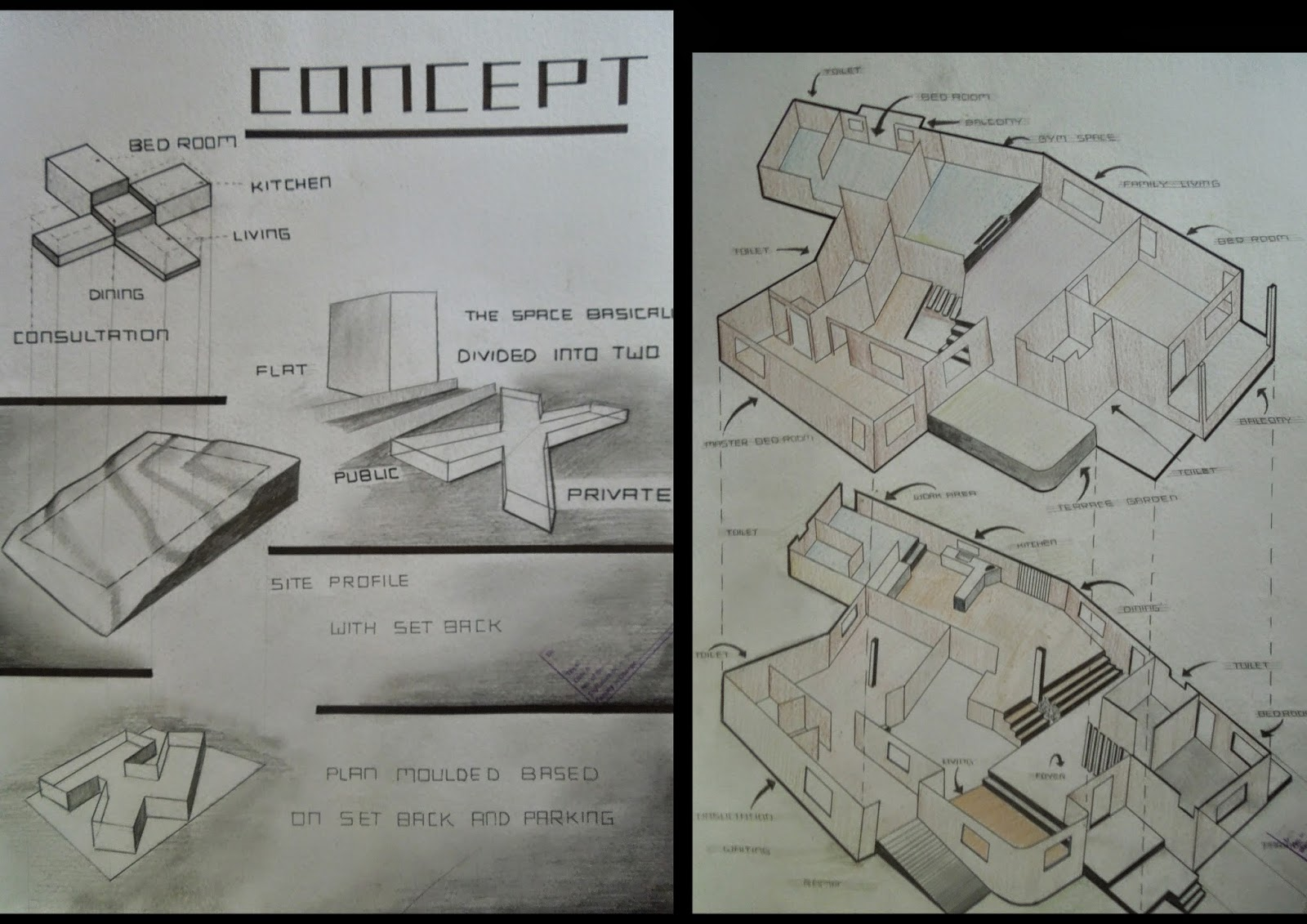 archiving architectural thesis