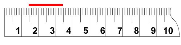 measurement scales essay