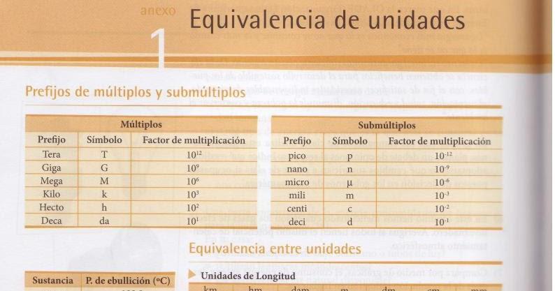 2011 descarga De video porno Casero de Modelos ecuatorianas