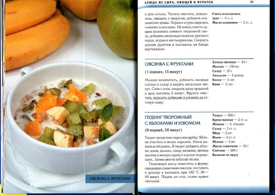 Популярные завтраки рецепты