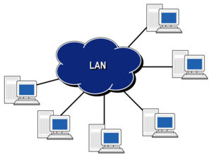 Local Area Network (LAN) adalah