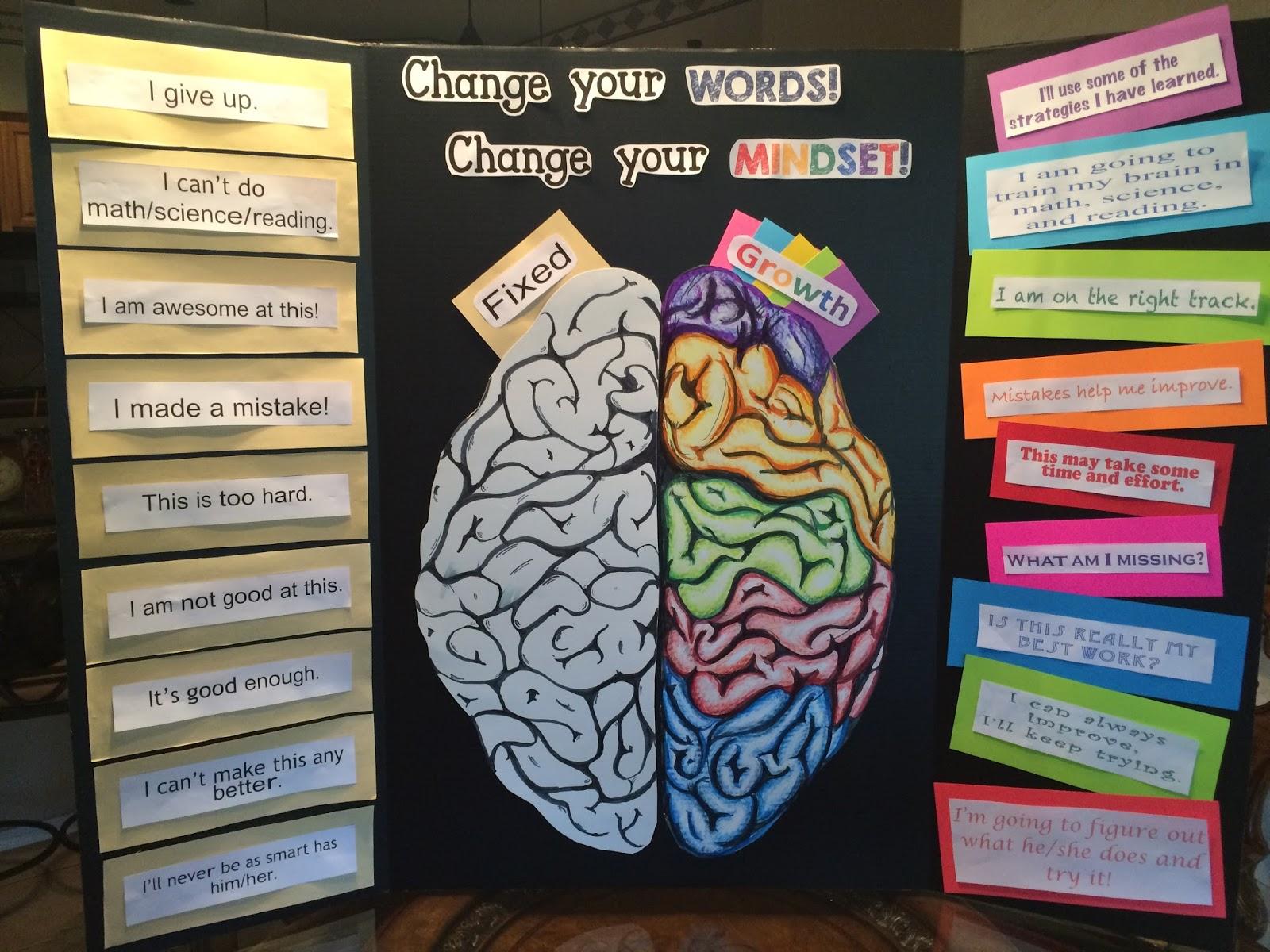 growth mindset brain - Khafre