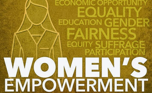 Women Empowerment on Position Words