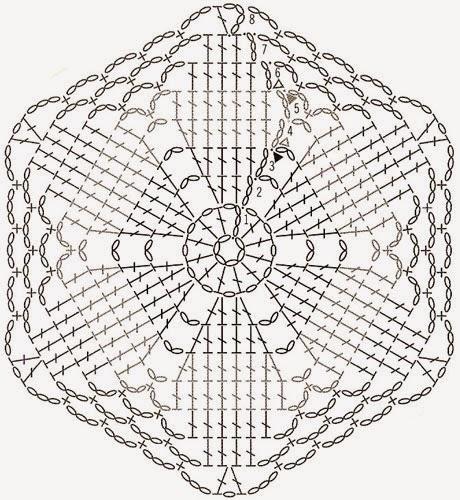crochet revolution