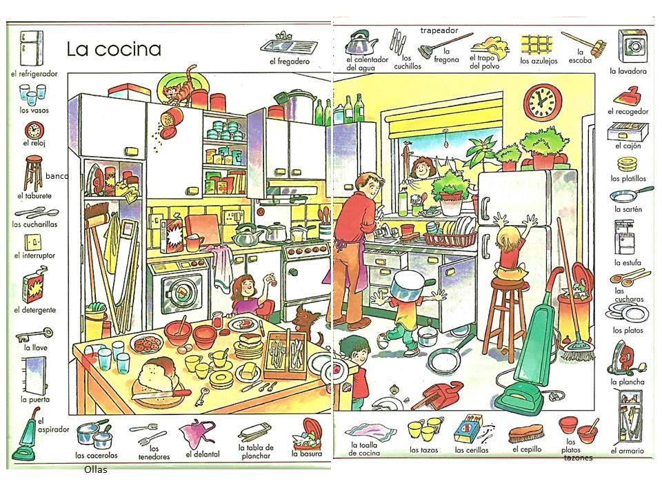 La Casa - Lessons - Tes Teach