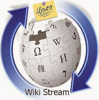 Wikistream: Monitor the Activity of Wikipedia in Real Time