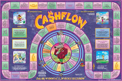 game Cashflow Thu Duc