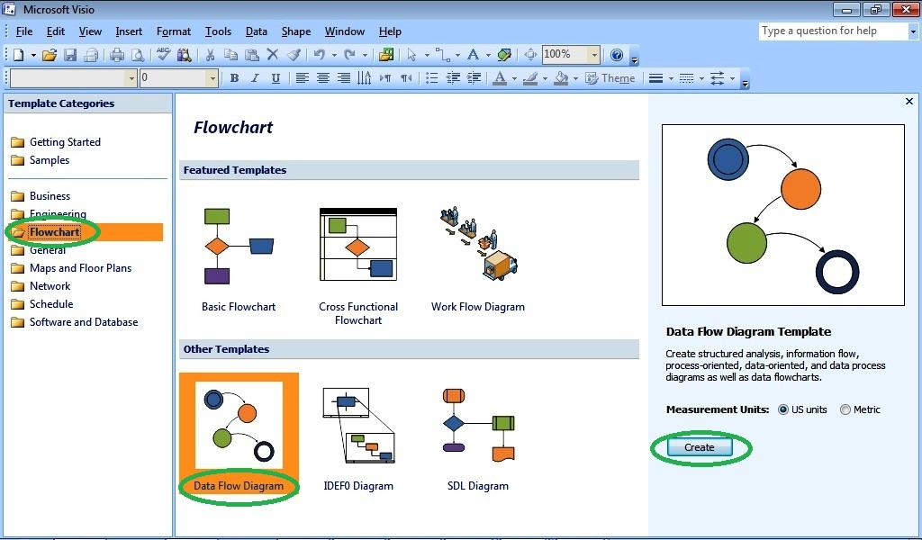 cara membuat data flow diagram dfd menggunakan pilih template dengan mengklik menu di sebelah kiri yang bertuliskan flowchart kemudian pilih data flow diagram pilih radio button us units lalu ccuart Choice Image