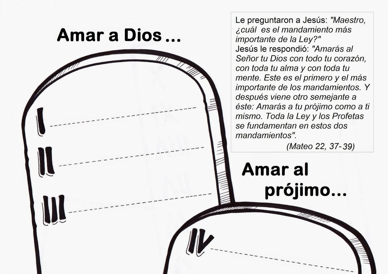 Los Diez Mandamientos De Dios