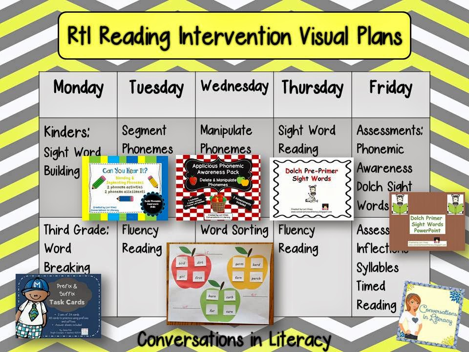 reading intervention lesson plans and resources