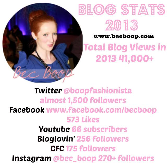 Bec Boop Blog Stats 2013