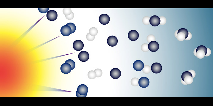 Pairs of nitrogen atoms are more likely to be split by UV light from the Sun and other sources if one or both are the heavier isotope nitrogen-15. In this experiment those heavier atoms combined with hydrogen to form ammonia.  Credit: UC San Diego