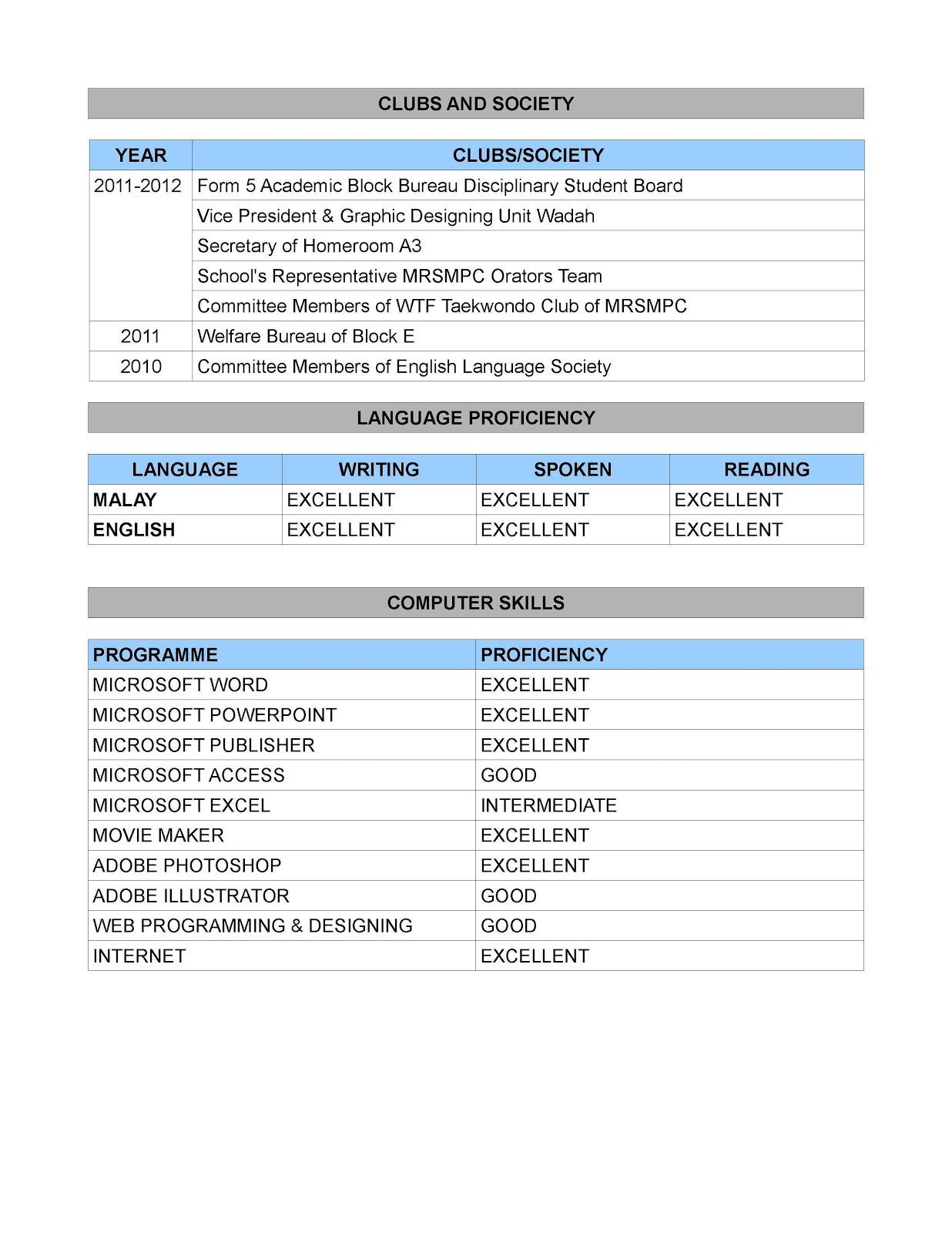 ... resume bahasa melayu panduan menulis resume yang baik contoh resume