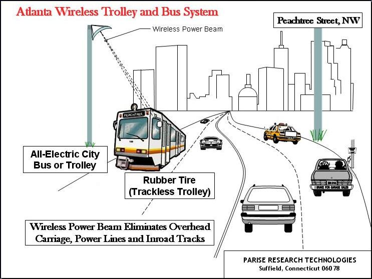 Thesis on wireless power transmission