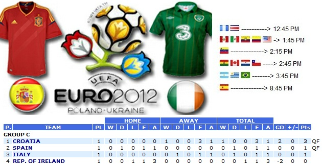 Hoy espana vs irlanda for A que hora juega el barcelona hoy