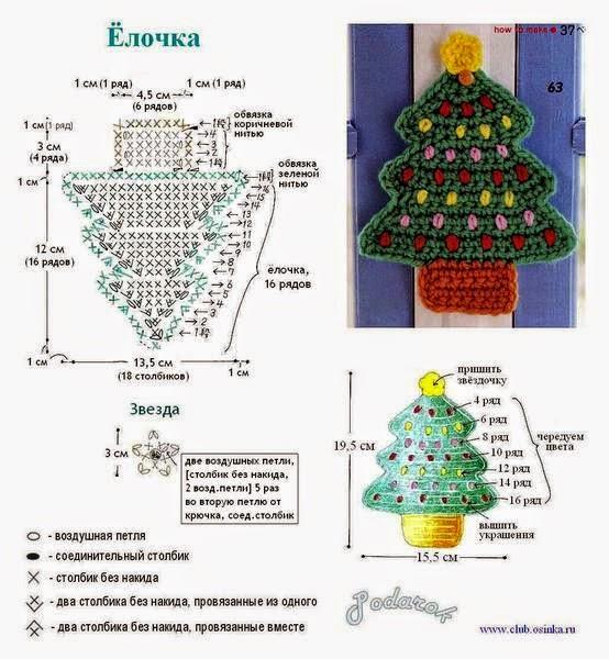 Arbol de Navidad tejido al crochet / patrones gratis | Crochet y Dos ...