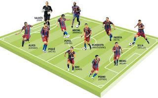 FC Barcelona Football Spanish