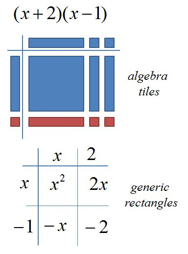 mathrecreation: Generic Rectangles