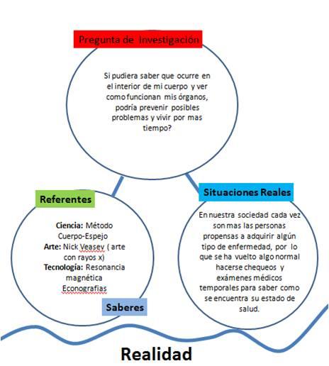 Chr surf for Espejo y reflejo del caos al orden pdf