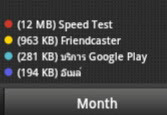 Speedtest App 3G Data