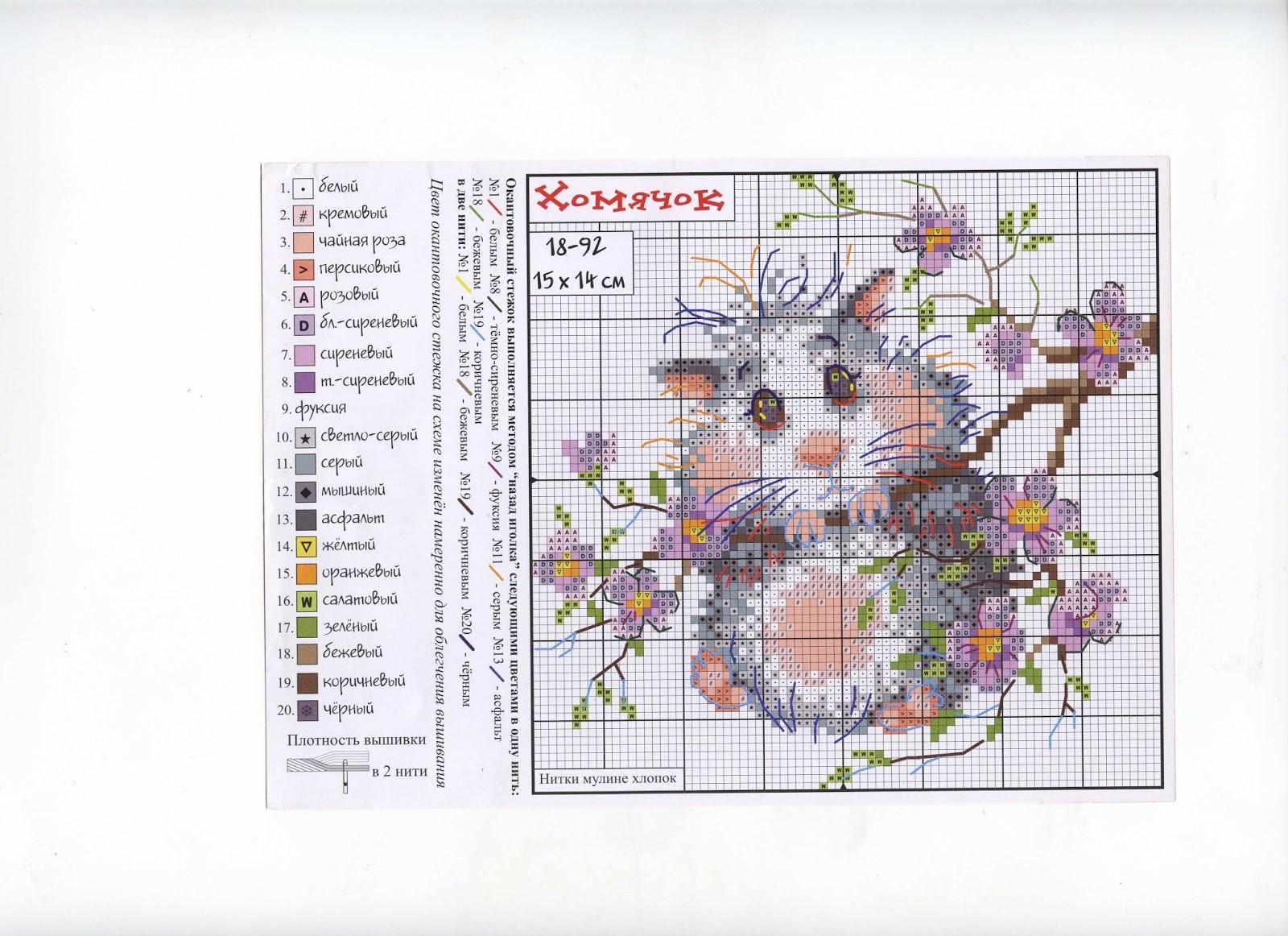 Схема для вышивки крестом хомячок 572