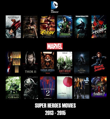 Film Superhero 2013 2014 2015