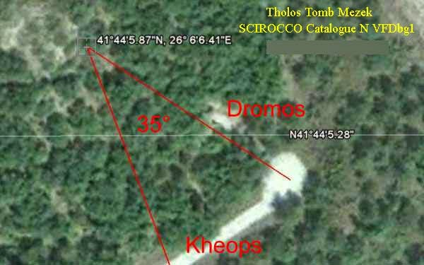 Dromos position regarding direction of Khufu pyramid, for Thracian tomb, Mezek, Bulgaria