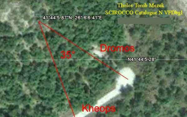 Dromos position regarding direction of Khufu pyramid, for Thracian tomb, Mezek, Bulgaria