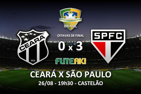 Veja o resumo da partida com os gols e os melhores momentos de Ceará 0x3 São Paulo pelas oitavas de final da Copa do Brasil 2015.